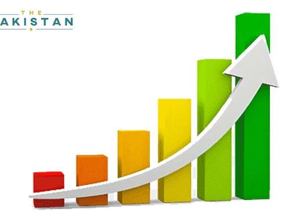 Pakistan's economic progress being acknowledged